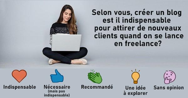 Publication linkedin, freelance, sondage