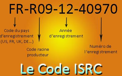 isrc, code, oeuvre, numéro